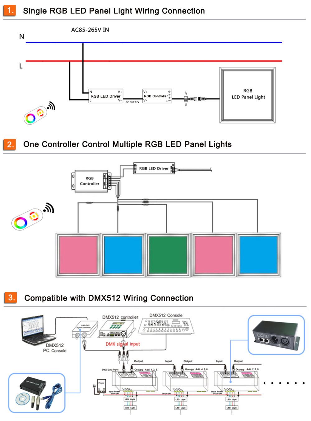 Led Panel Diagram - Information Schematics Wiring Diagrams